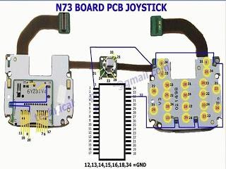 N73-joystick